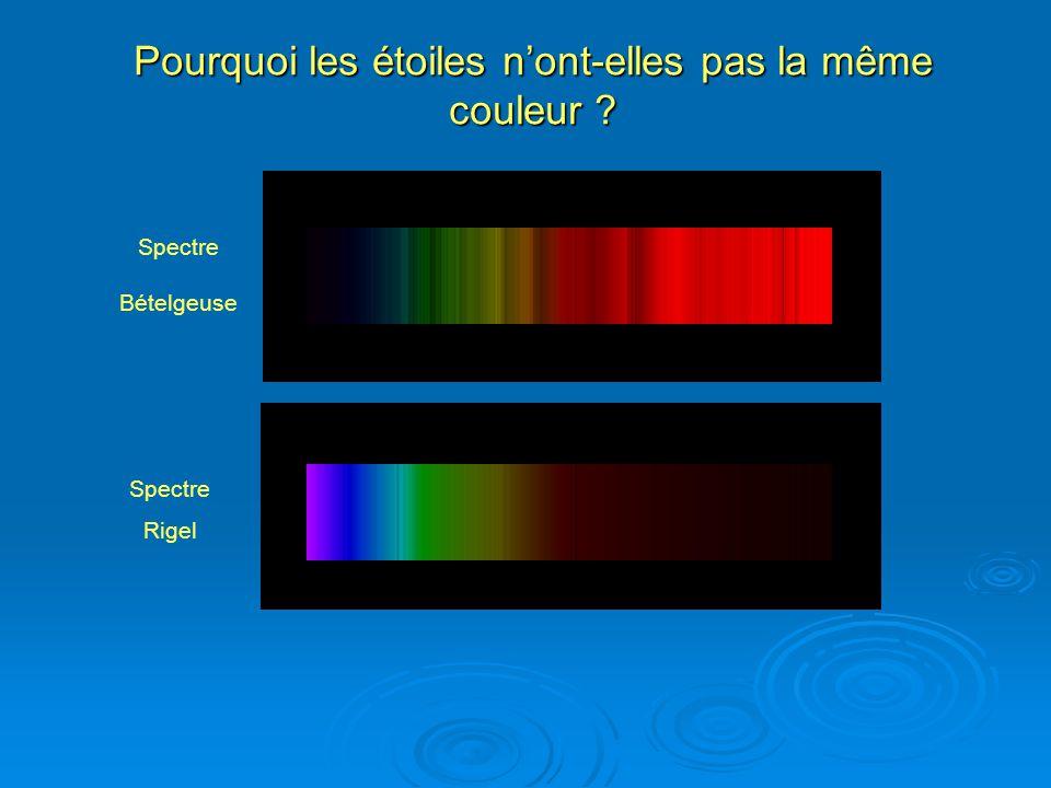 Pourquoi les étoiles nont-elles pas la même couleur ? Spectre Bételgeuse Spectre Rigel