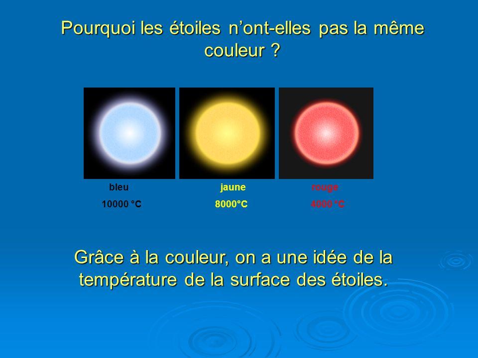 Pourquoi les étoiles nont-elles pas la même couleur .