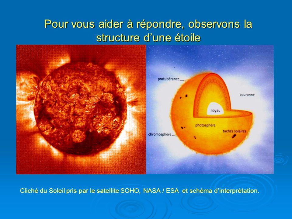 Pour vous aider à répondre, observons la structure dune étoile Cliché du Soleil pris par le satellite SOHO, NASA / ESA et schéma dinterprétation.