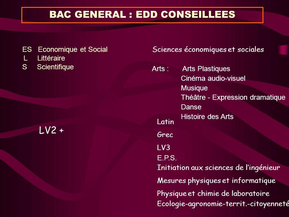 ES Economique et Social L Littéraire S Scientifique BAC GENERAL : EDD CONSEILLEES Arts : Arts Plastiques Cinéma audio-visuel Musique Théâtre - Express
