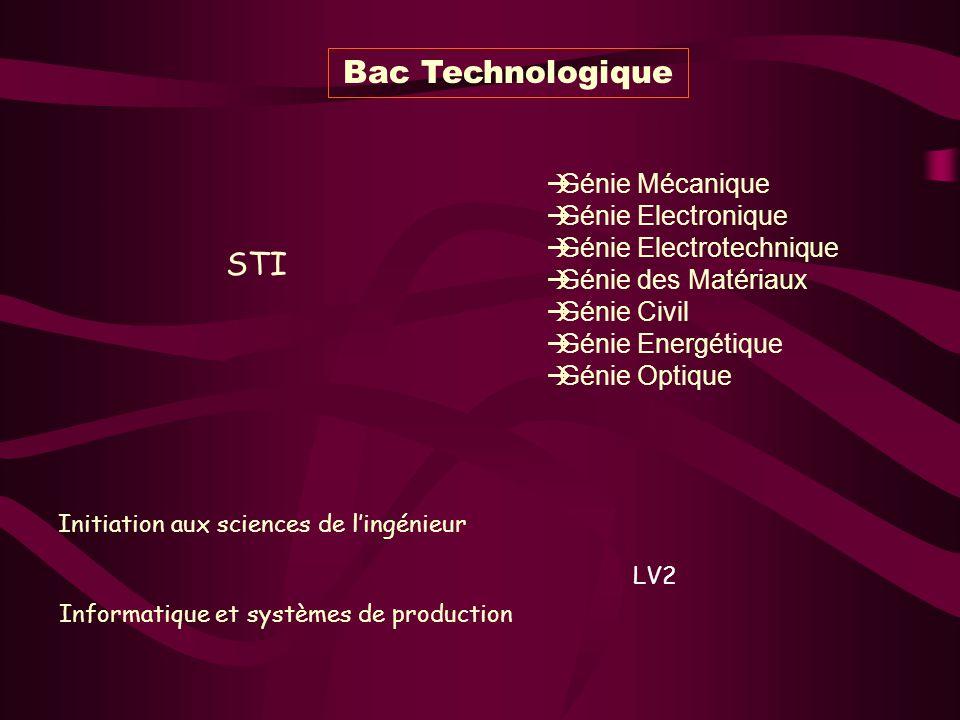Bac Technologique Génie Mécanique Génie Electronique Génie Electrotechnique Génie des Matériaux Génie Civil Génie Energétique Génie Optique LV2 Inform