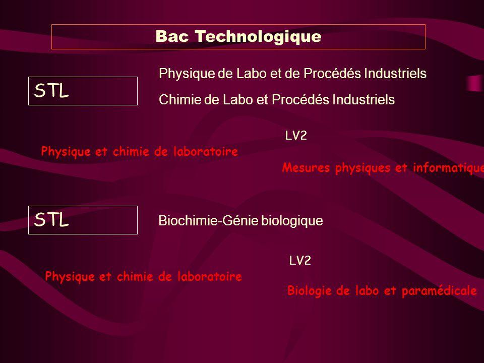 STL Biologie de labo et paramédicale Physique et chimie de laboratoire LV2 Mesures physiques et informatique Physique de Labo et de Procédés Industrie