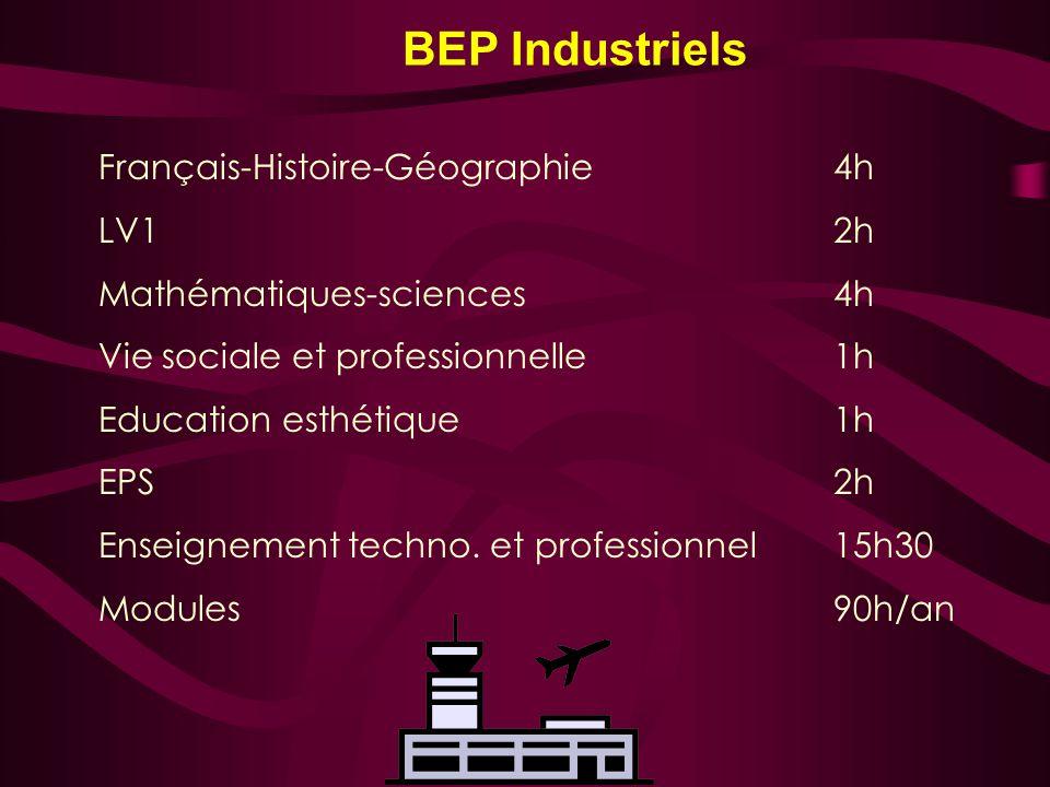 BEP Industriels Français-Histoire-Géographie4h LV12h Mathématiques-sciences4h Vie sociale et professionnelle1h Education esthétique1h EPS2h Enseigneme