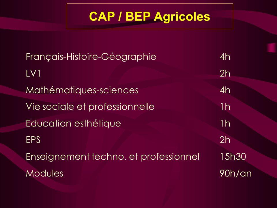 CAP / BEP Agricoles Français-Histoire-Géographie4h LV12h Mathématiques-sciences4h Vie sociale et professionnelle1h Education esthétique1h EPS2h Enseig