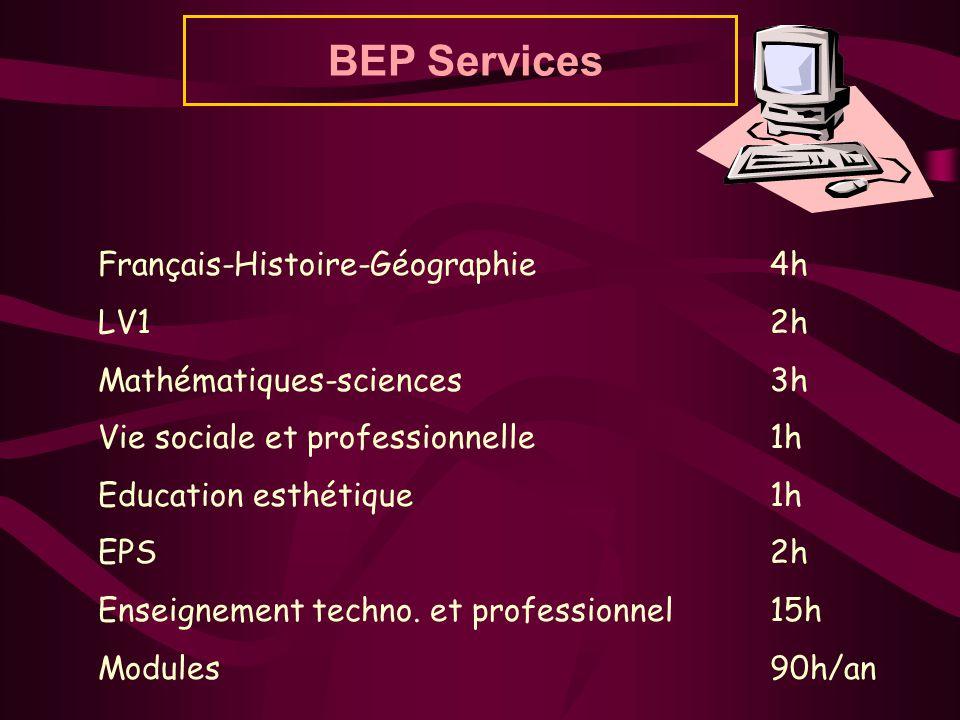 BEP Services Français-Histoire-Géographie4h LV12h Mathématiques-sciences3h Vie sociale et professionnelle1h Education esthétique1h EPS2h Enseignement