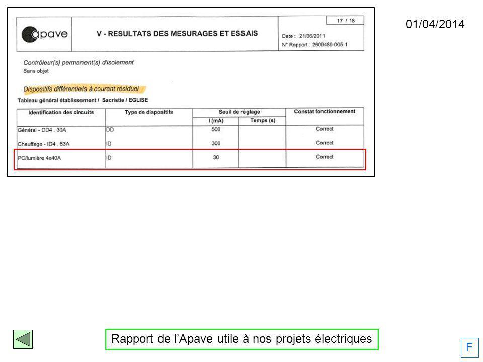01/04/2014 Rapport de lApave utile à nos projets électriques F