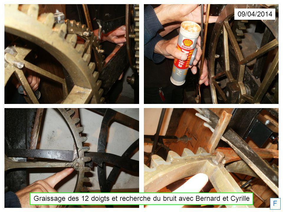 09/04/2014 Graissage des 12 doigts et recherche du bruit avec Bernard et Cyrille F