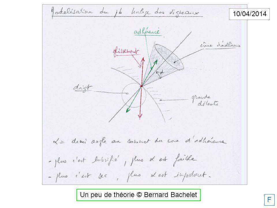 10/04/2014 Un peu de théorie © Bernard Bachelet F