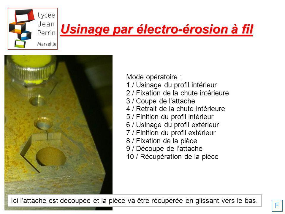 Usinage par électro-érosion à fil Mode opératoire : 1 / Usinage du profil intérieur 2 / Fixation de la chute intérieure 3 / Coupe de lattache 4 / Retr