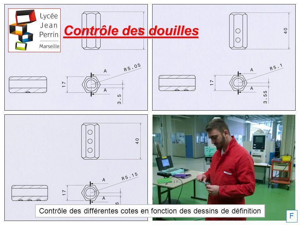 Contrôle des douilles Contrôle des différentes cotes en fonction des dessins de définition F