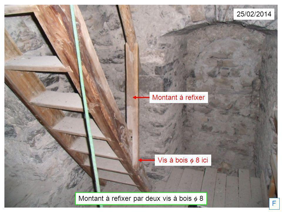 25/02/2014 Montant à refixer par deux vis à bois 8 F Vis à bois 8 ici Montant à refixer