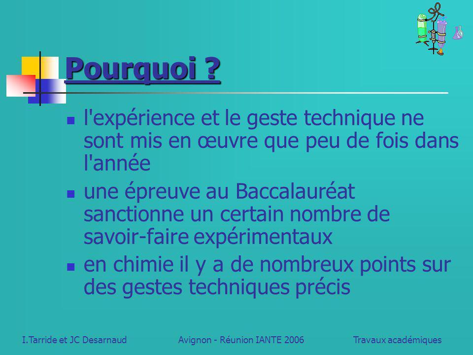 I.Tarride et JC Desarnaud Avignon - Réunion IANTE 2006 Travaux académiques Quel support de diffusion .