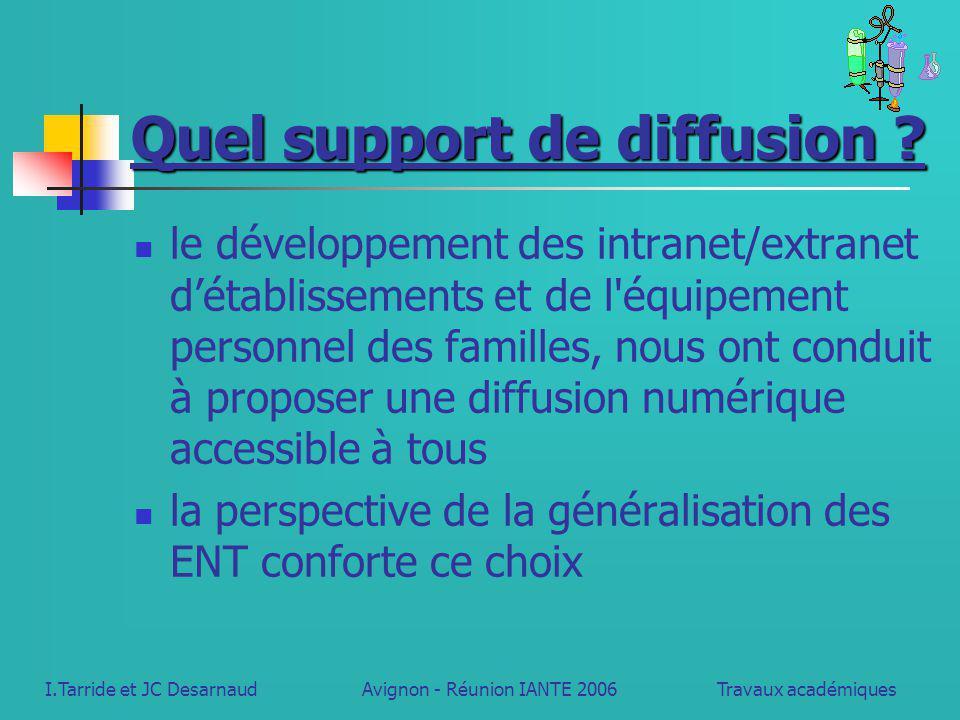 I.Tarride et JC Desarnaud Avignon - Réunion IANTE 2006 Travaux académiques Sous quelle forme .