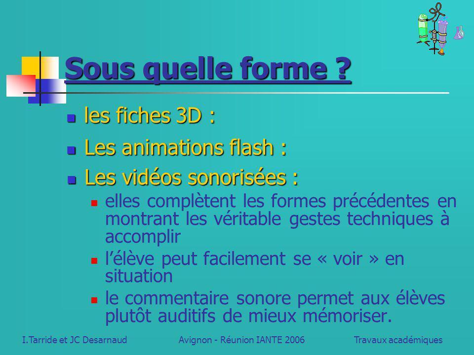 I.Tarride et JC Desarnaud Avignon - Réunion IANTE 2006 Travaux académiques Quelles utilisations pédagogiques .