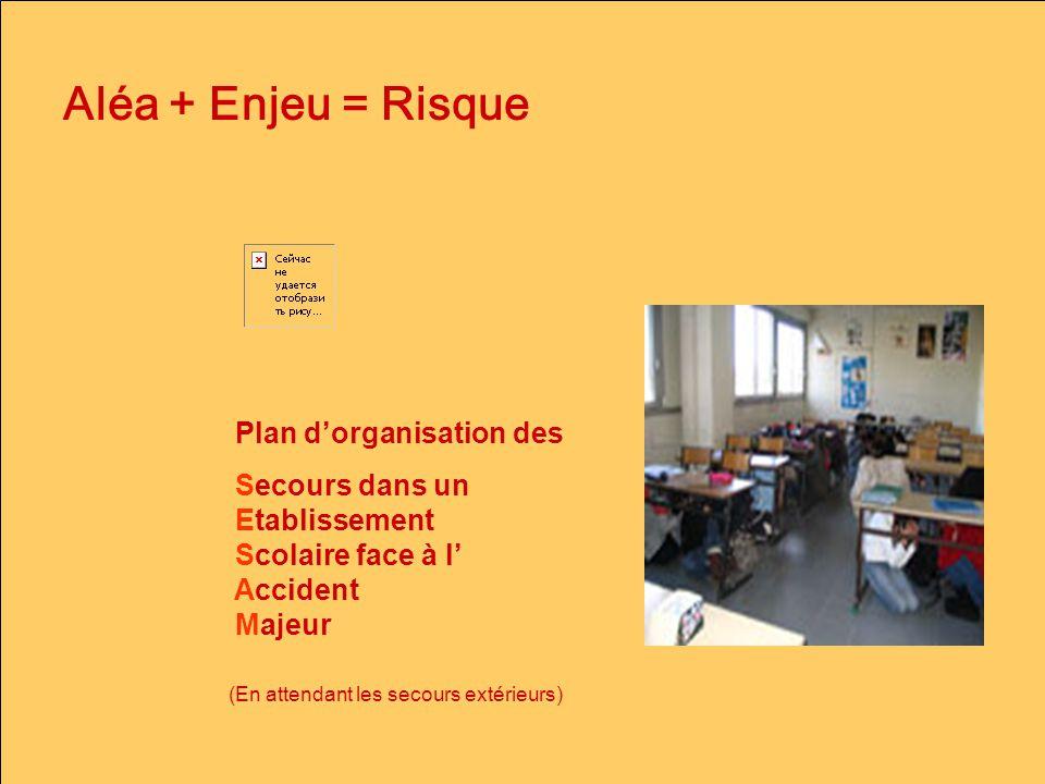 Aléa + Enjeu = Risque Plan dorganisation des Secours dans un Etablissement Scolaire face à l Accident Majeur (En attendant les secours extérieurs)