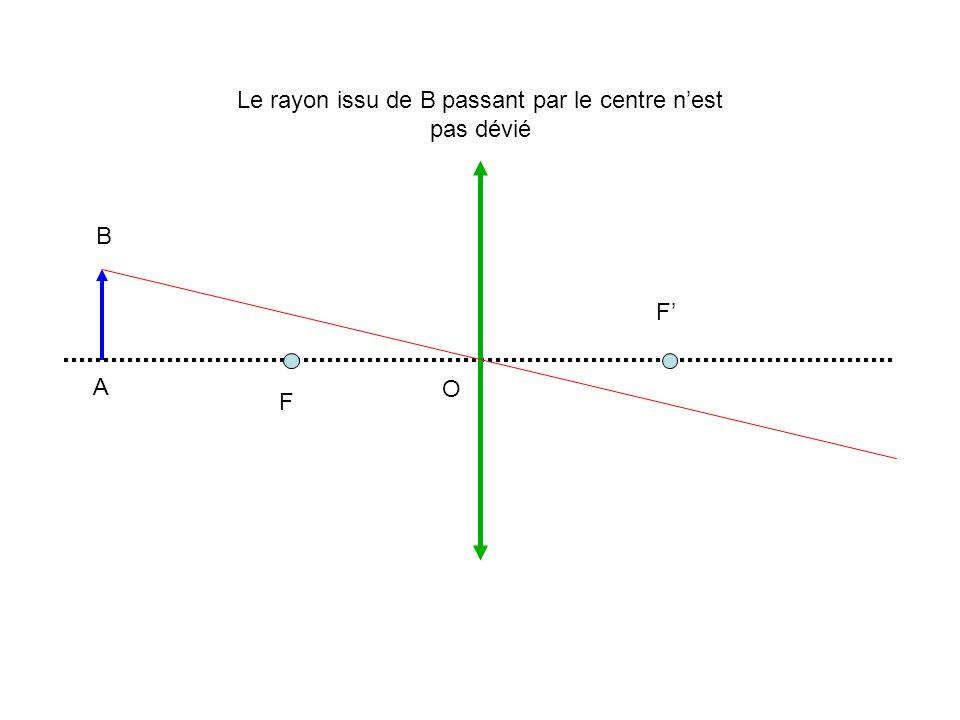 A B O F F Le rayon issu de B passant par le centre nest pas dévié