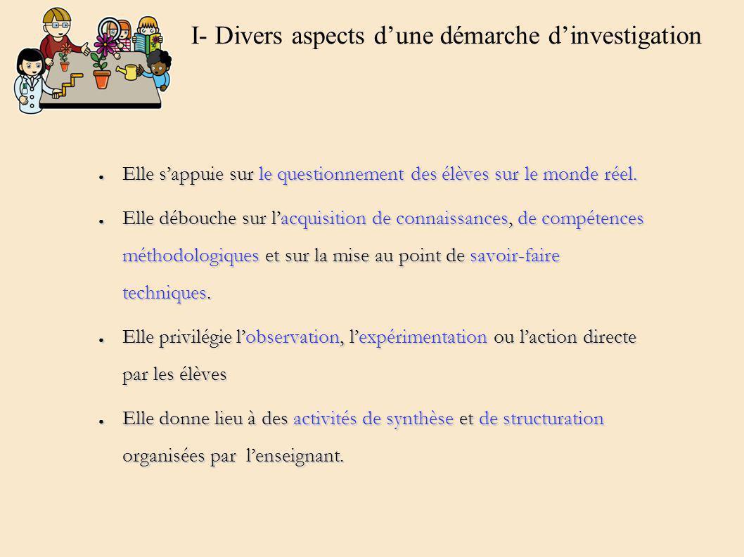 I- Divers aspects dune démarche dinvestigation Elle sappuie sur le questionnement des élèves sur le monde réel.