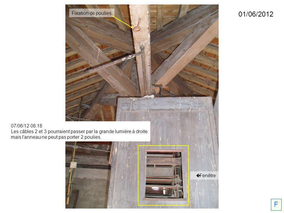 01/06/2012 F Fixation de poulies Fenêtre 07/06/12 08:18 Les câbles 2 et 3 pourraient passer par la grande lumière à droite mais l'anneau ne peut pas p