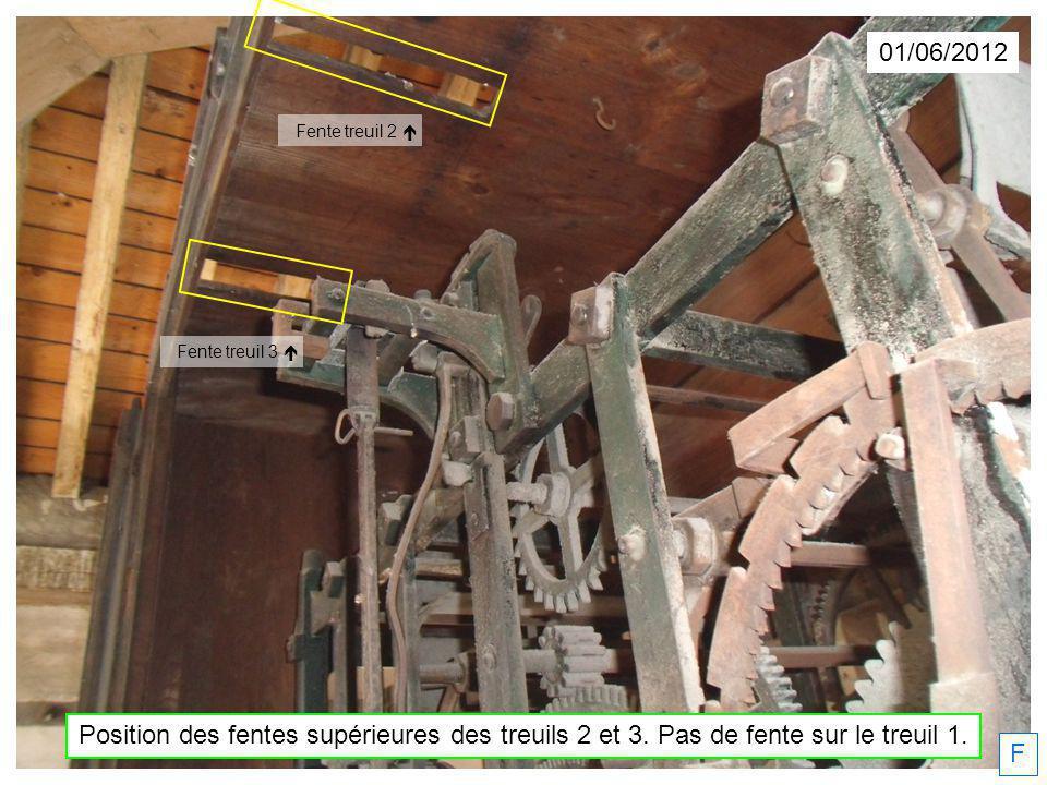 01/06/2012 F Position des fentes supérieures des treuils 2 et 3. Pas de fente sur le treuil 1. Fente treuil 2 Fente treuil 3