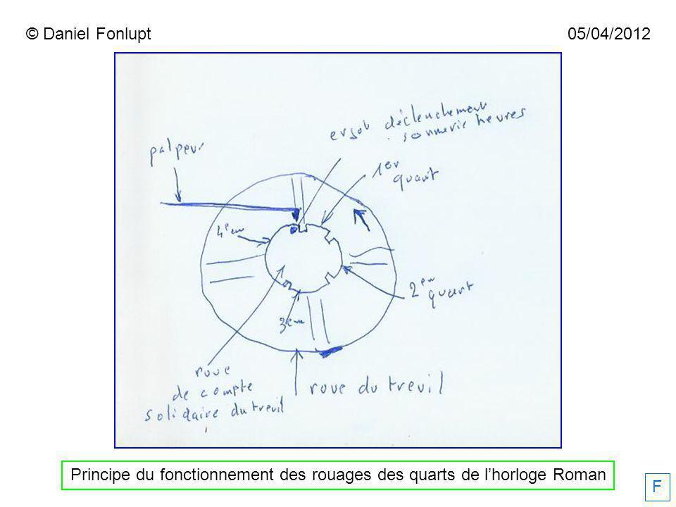 05/04/2012 Principe du fonctionnement des rouages des quarts de lhorloge Roman F © Daniel Fonlupt