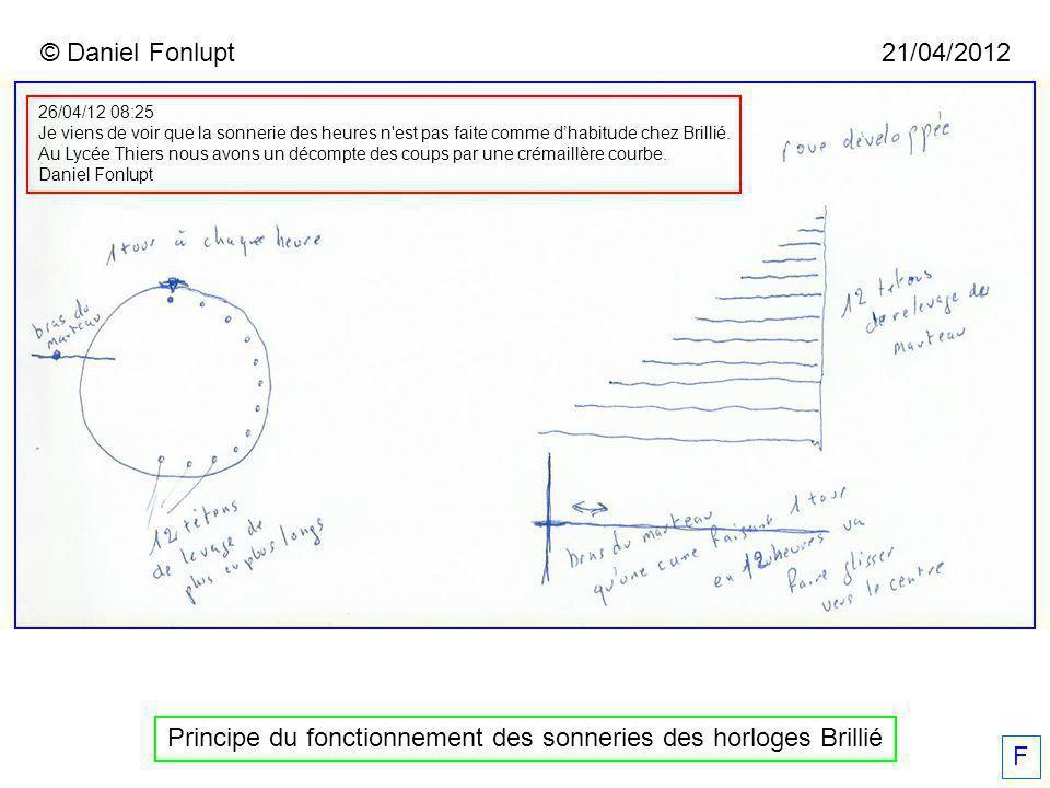 21/04/2012 Principe du fonctionnement des sonneries des horloges Brillié © Daniel Fonlupt F 26/04/12 08:25 Je viens de voir que la sonnerie des heures