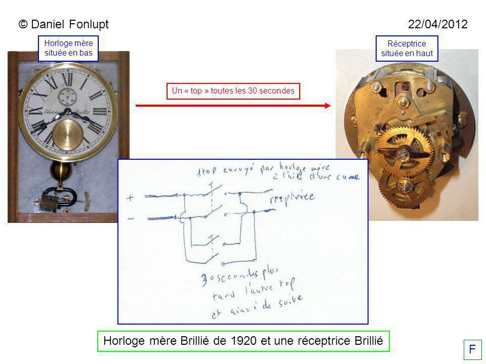 22/04/2012 Horloge mère Brillié de 1920 et une réceptrice Brillié © Daniel Fonlupt F Horloge mère située en bas Réceptrice située en haut Un « top » t