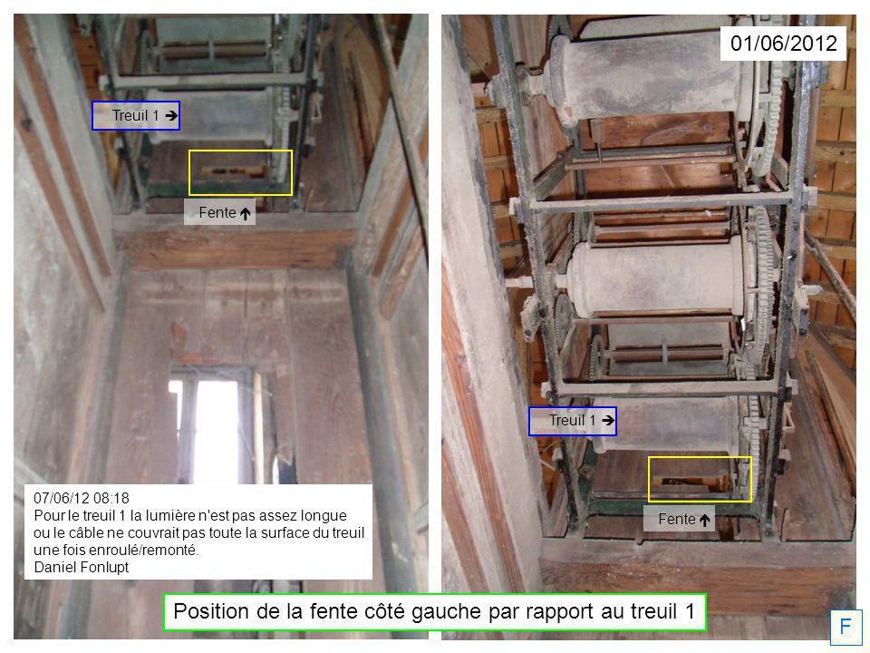 01/06/2012 F Position de la fente côté gauche par rapport au treuil 1 Treuil 1 Fente 07/06/12 08:18 Pour le treuil 1 la lumière n est pas assez longue ou le câble ne couvrait pas toute la surface du treuil une fois enroulé/remonté.