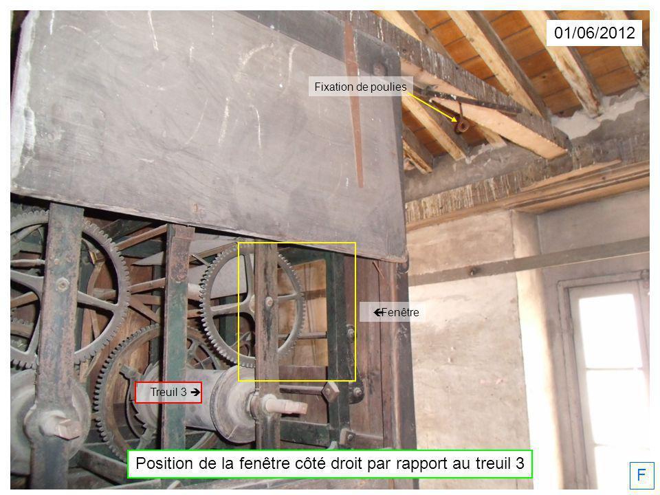 01/06/2012 F Fixation de poulies Fenêtre 07/06/12 08:18 Les câbles 2 et 3 pourraient passer par la grande lumière à droite mais l anneau ne peut pas porter 2 poulies.