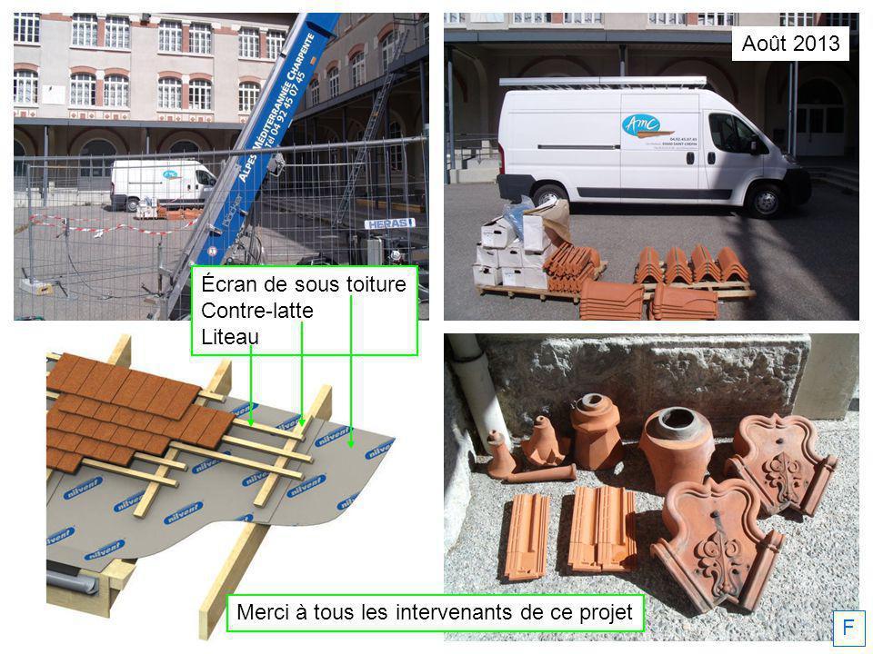 Août 2013 Merci à tous les intervenants de ce projet F Écran de sous toiture Contre-latte Liteau