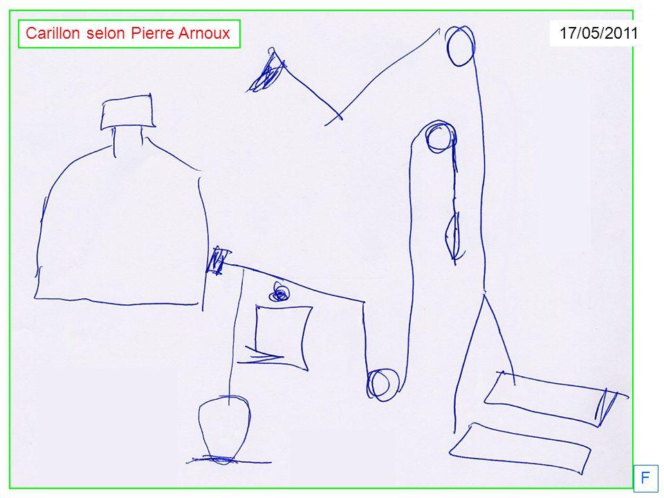 F 17/05/2011 Carillon selon Pierre Arnoux