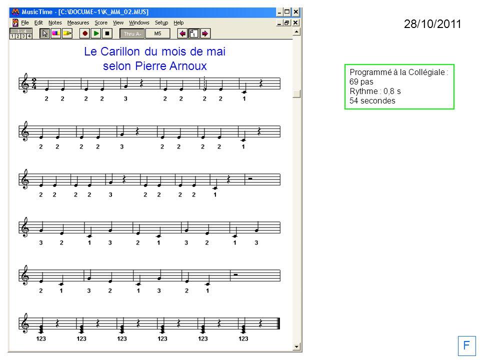 Le Carillon du mois de mai selon Pierre Arnoux 28/10/2011 F Programmé à la Collégiale : 69 pas Rythme : 0,8 s 54 secondes