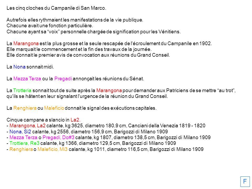 Le Carillon du mois de mai selon Pierre Arnoux 20/05/2011 F Programmé sur PC : 1° mouvement : 18 sec 2° mouvement : 11 sec Final : 9 sec Total : 38 sec Carillon de Martinon : 2 x 18 sec = 36 sec