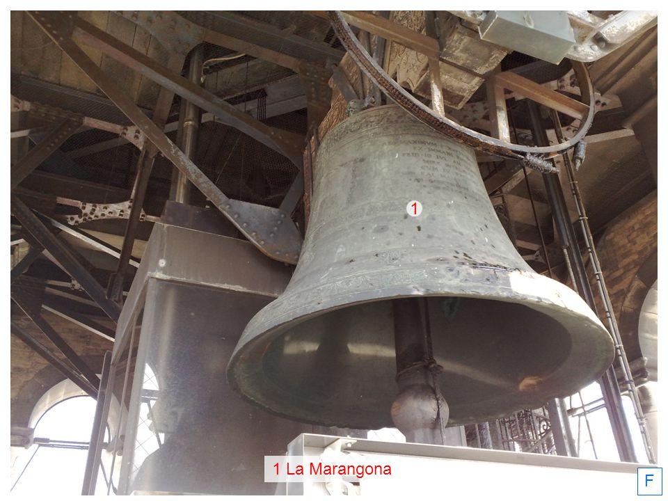 12/05/2012 3 2 1 4 5 1 La Marangona 2 La Nona 3 La Mezza Terza 4 La Trotteria 5 La Renghiera F
