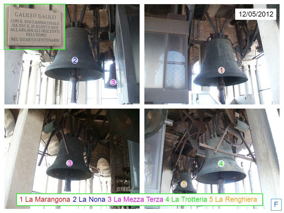 3 2 1 4 5 F 3 12/05/2012 1 La Marangona 2 La Nona 3 La Mezza Terza 4 La Trotteria 5 La Renghiera