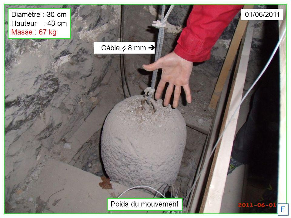 Poids du mouvement F 01/06/2011 Diamètre : 30 cm Hauteur : 43 cm Masse : 67 kg Câble 8 mm