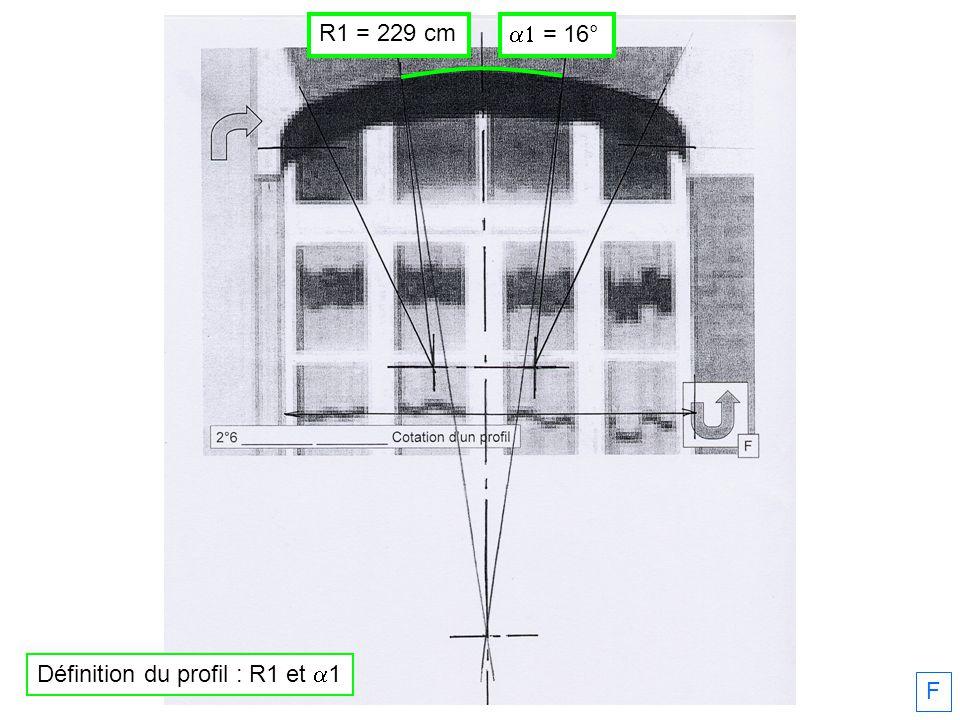 R1 = 229 cm = 16° F Définition du profil : R1 et 1