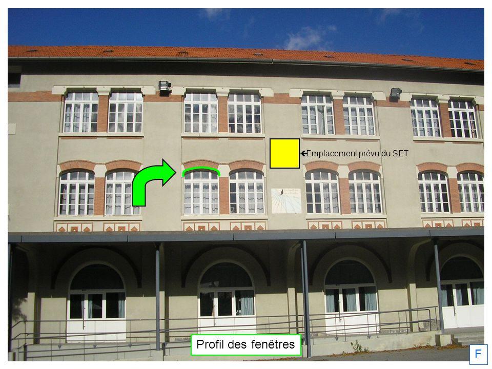 F Profil des fenêtres Emplacement prévu du SET