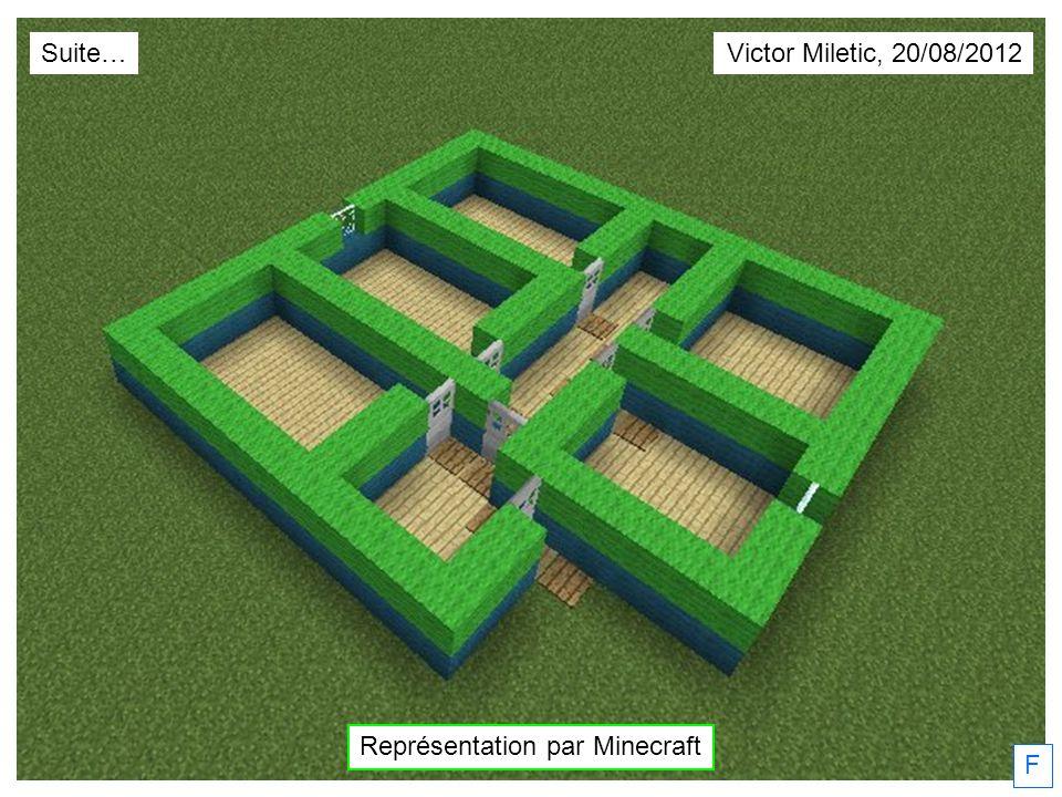 F Victor Miletic, 20/08/2012Suite… Représentation par Minecraft