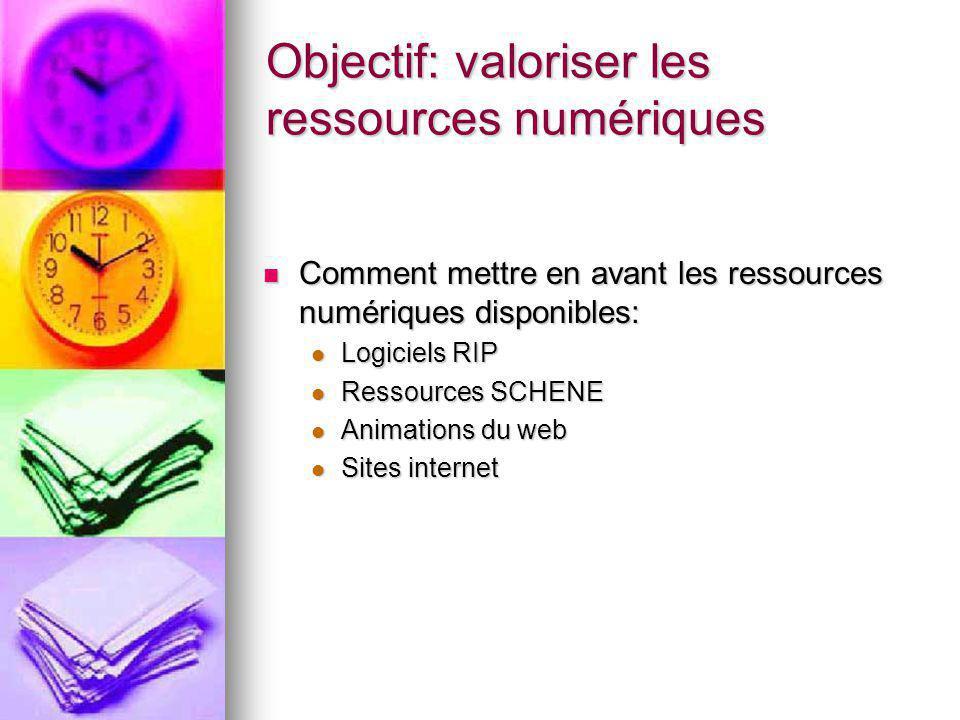 Objectif: valoriser les ressources numériques Comment mettre en avant les ressources numériques disponibles: Comment mettre en avant les ressources numériques disponibles: Logiciels RIP Logiciels RIP Ressources SCHENE Ressources SCHENE Animations du web Animations du web Sites internet Sites internet