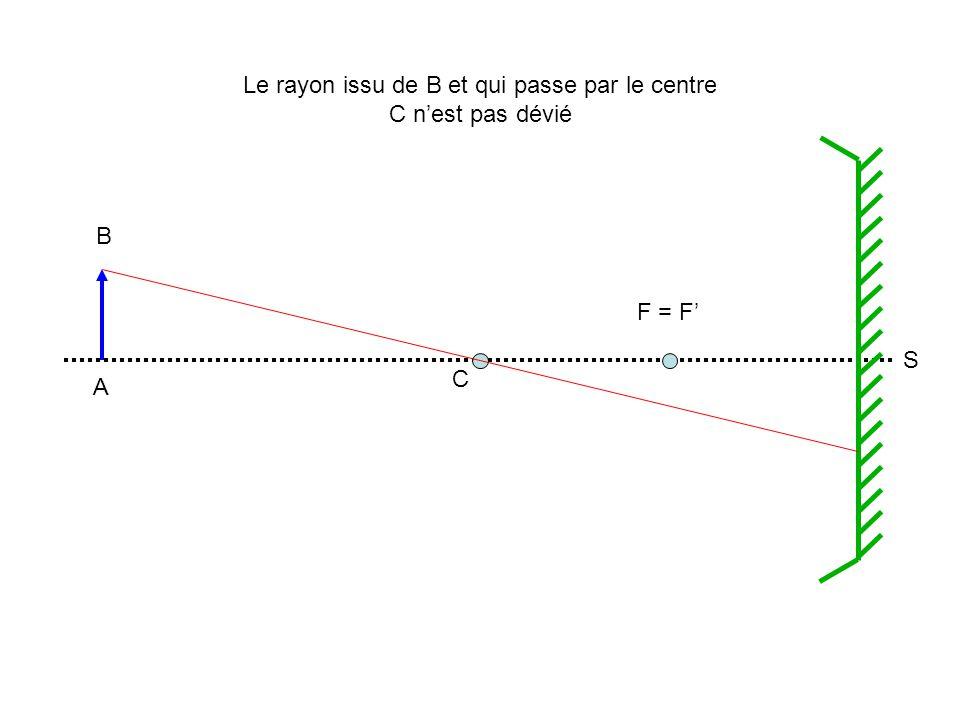 A B C F = F S Le rayon issu de B et qui passe par le centre C nest pas dévié