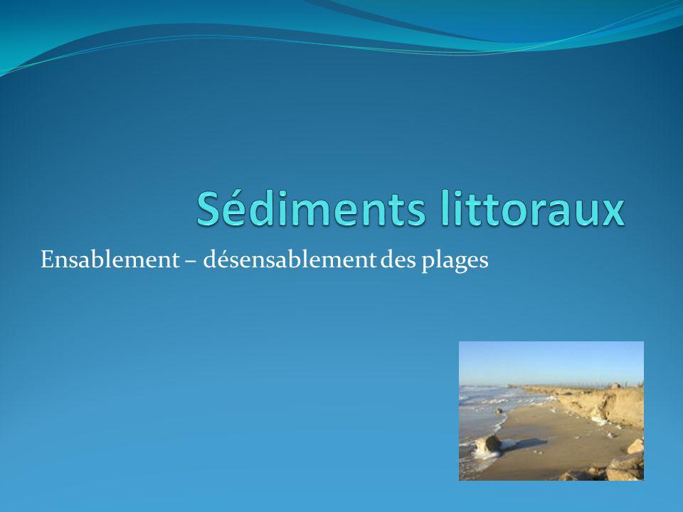 Ensablement – désensablement des plages