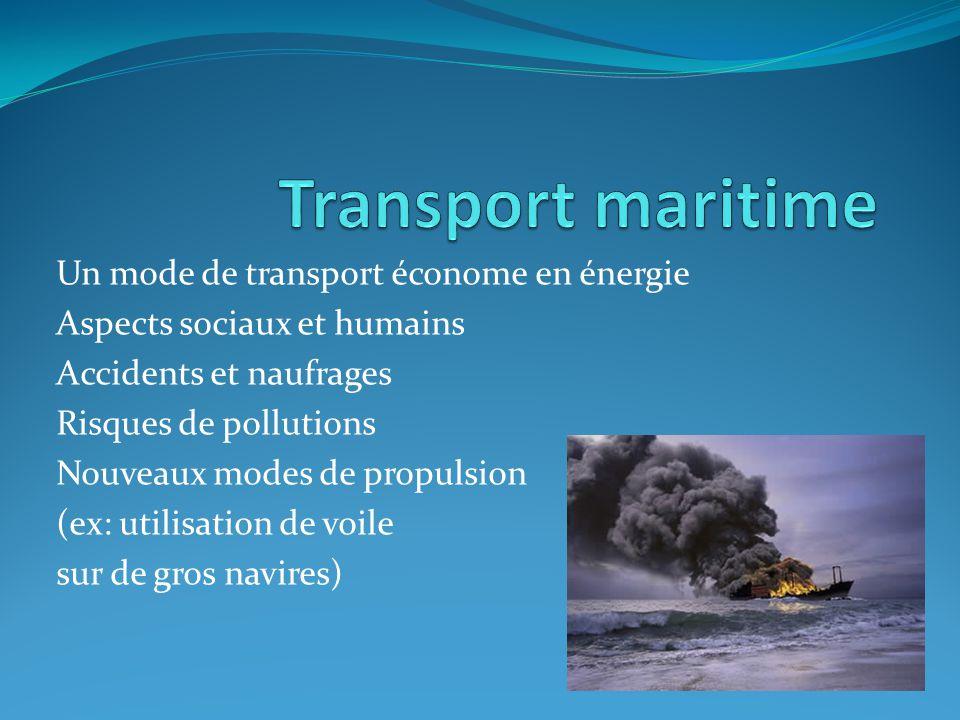 Un mode de transport économe en énergie Aspects sociaux et humains Accidents et naufrages Risques de pollutions Nouveaux modes de propulsion (ex: utilisation de voile sur de gros navires)