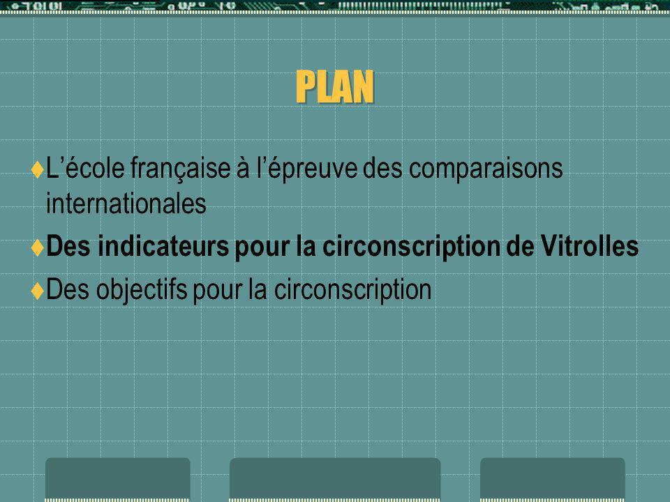 PLAN Lécole française à lépreuve des comparaisons internationales Des indicateurs pour la circonscription de Vitrolles Des objectifs pour la circonscr