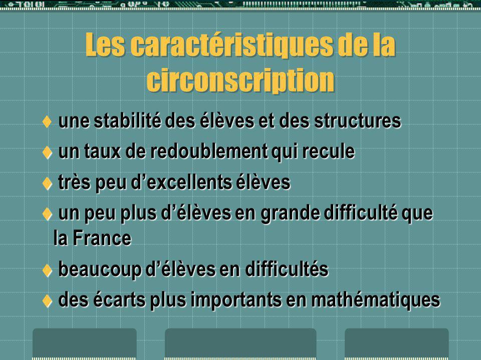 Les caractéristiques de la circonscription une stabilité des élèves et des structures un taux de redoublement qui recule un taux de redoublement qui r