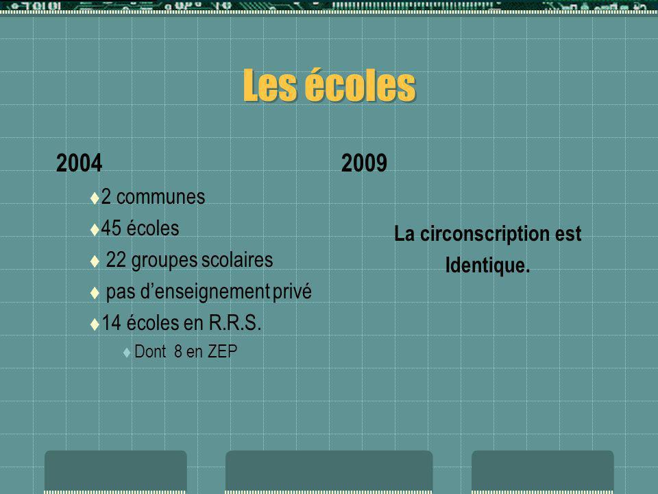Les écoles 2004 2 communes 45 écoles 22 groupes scolaires pas denseignement privé 14 écoles en R.R.S. Dont 8 en ZEP 2009 La circonscription est Identi