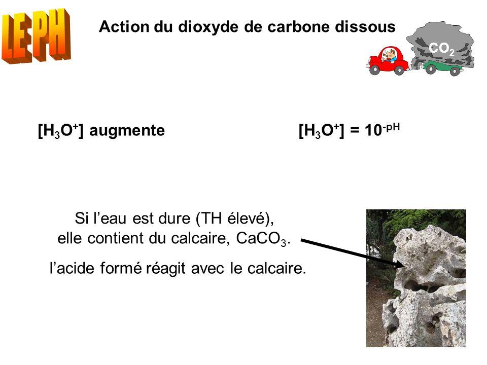 CO 2 Action du dioxyde de carbone dissous [H 3 O + ] = 10 -pH [H 3 O + ] augmente Si leau est dure (TH élevé), elle contient du calcaire, CaCO 3. laci
