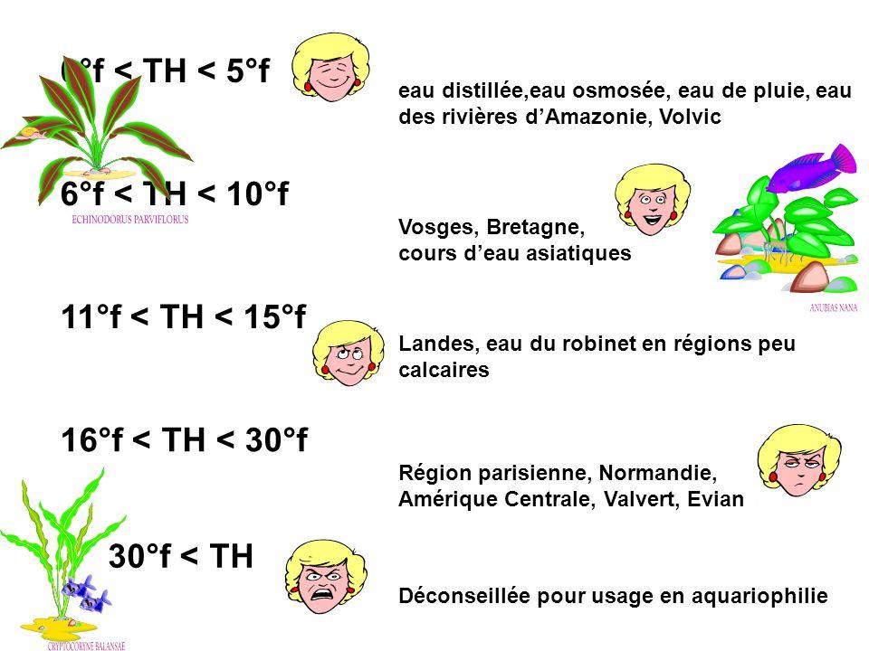 0°f < TH < 5°f eau distillée,eau osmosée, eau de pluie, eau des rivières dAmazonie, Volvic 6°f < TH < 10°f Vosges, Bretagne, cours deau asiatiques 11°