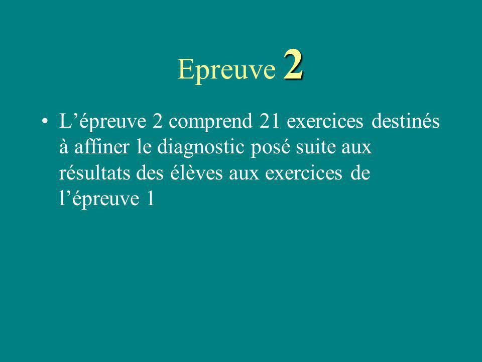 2 Epreuve 2 Lépreuve 2 comprend 21 exercices destinés à affiner le diagnostic posé suite aux résultats des élèves aux exercices de lépreuve 1