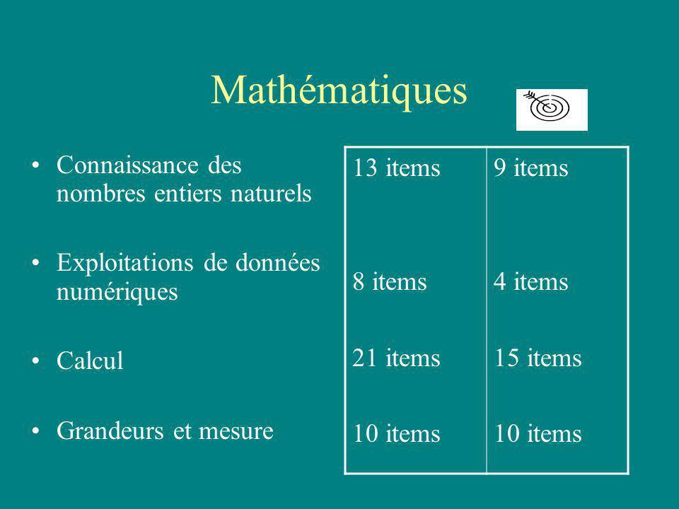 Mathématiques Connaissance des nombres entiers naturels Exploitations de données numériques Calcul Grandeurs et mesure 13 items 8 items 21 items 10 items 9 items 4 items 15 items 10 items