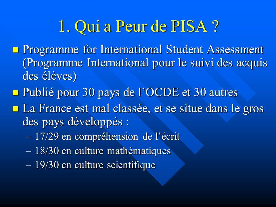 1. Qui a Peur de PISA ? Programme for International Student Assessment (Programme International pour le suivi des acquis des élèves) Programme for Int